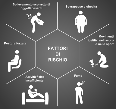 Dolori articolari e muscolari for Dolori articolari cause
